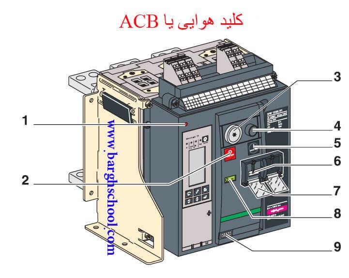 طراحی اجزای داخلی تابلو برق