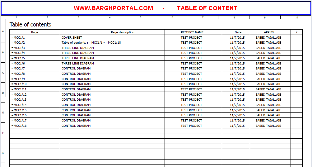 فرم table of content