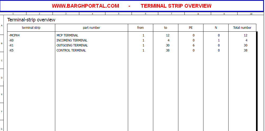 terminal-strip overview eplan