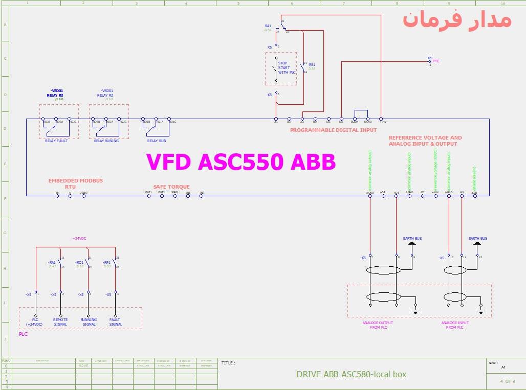 نحوه wiring درایو ACS580 ABB