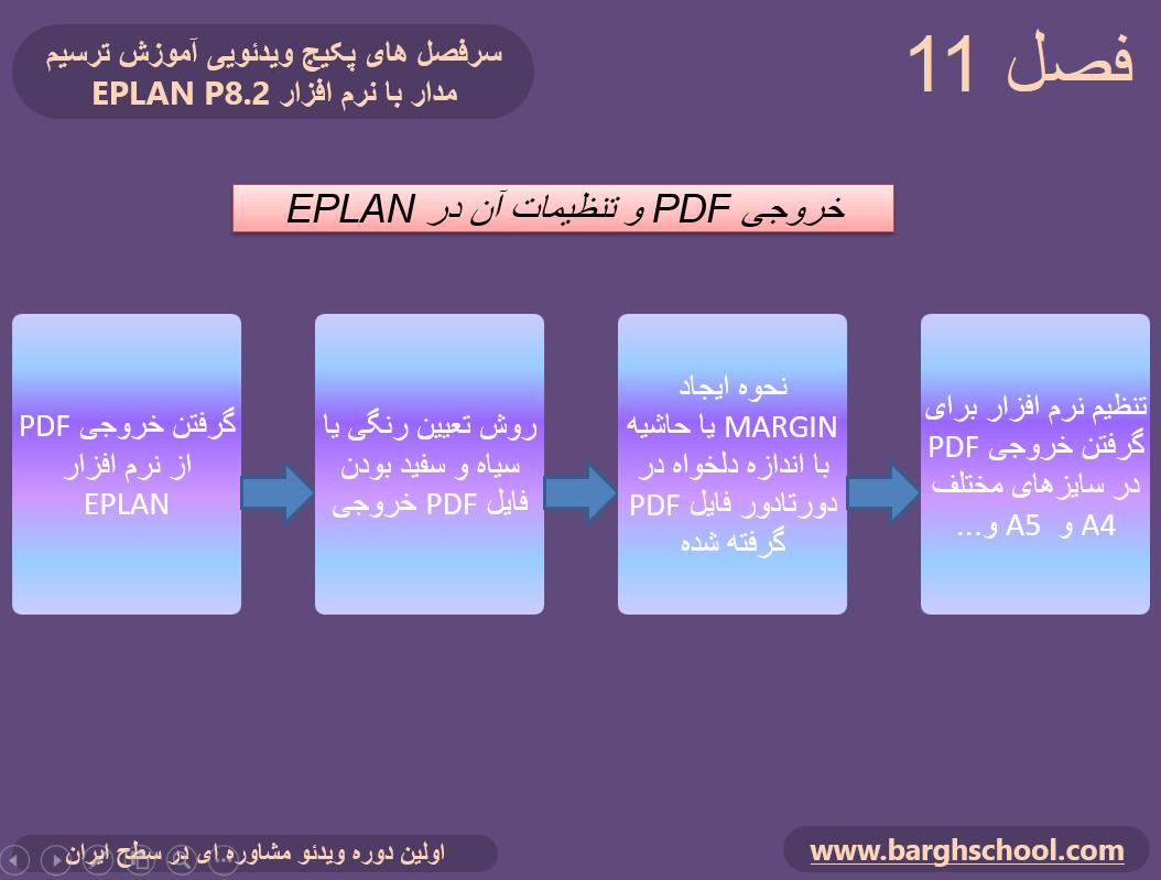 نرم افزار eplan pro panel