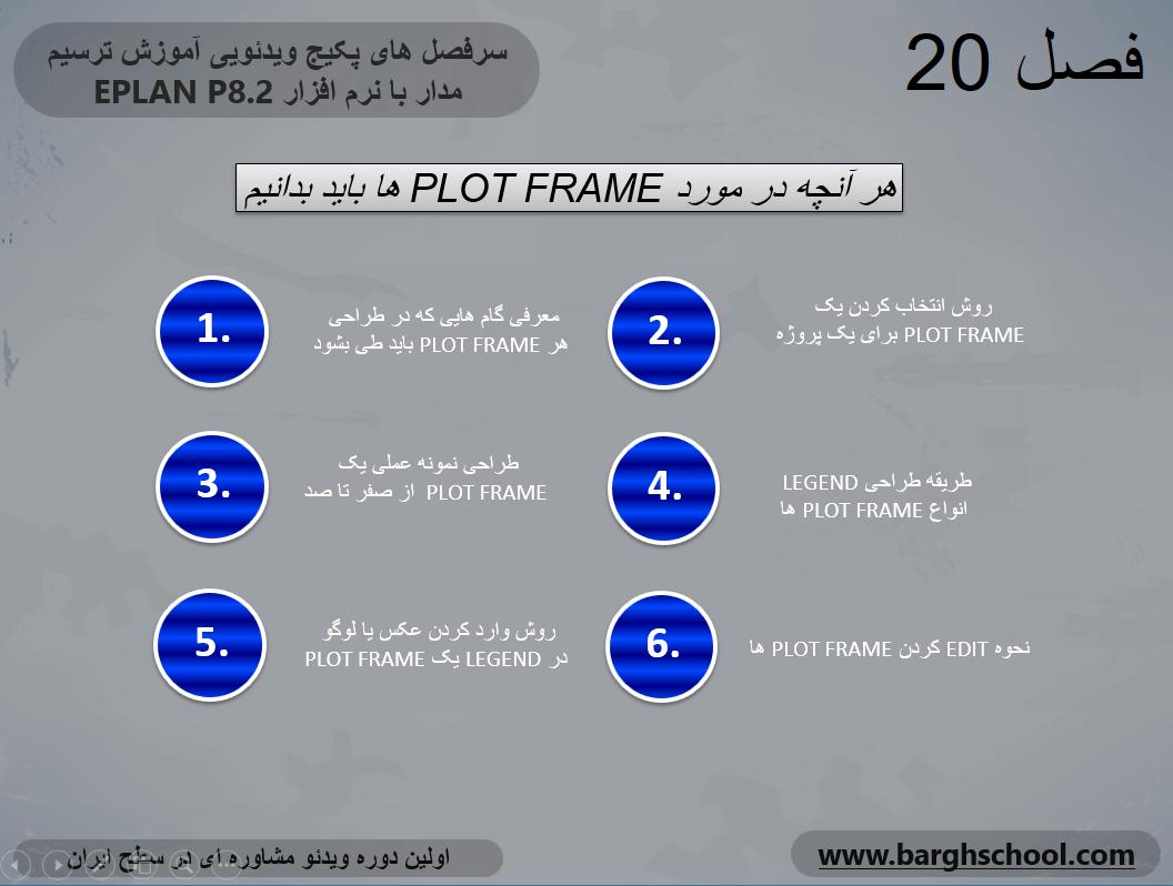 plot frame