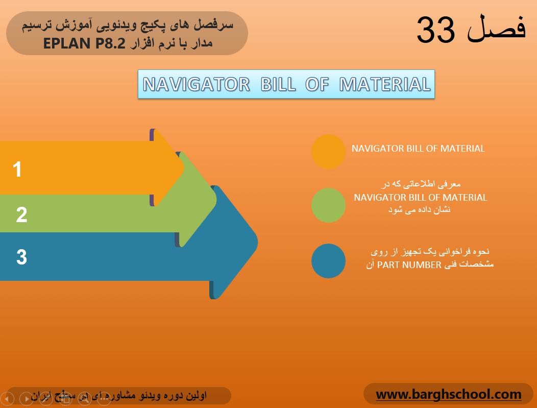 bill of material navigator