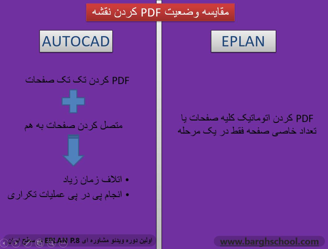 مقایسه نرم افزار EPLAN با AUTOCAD