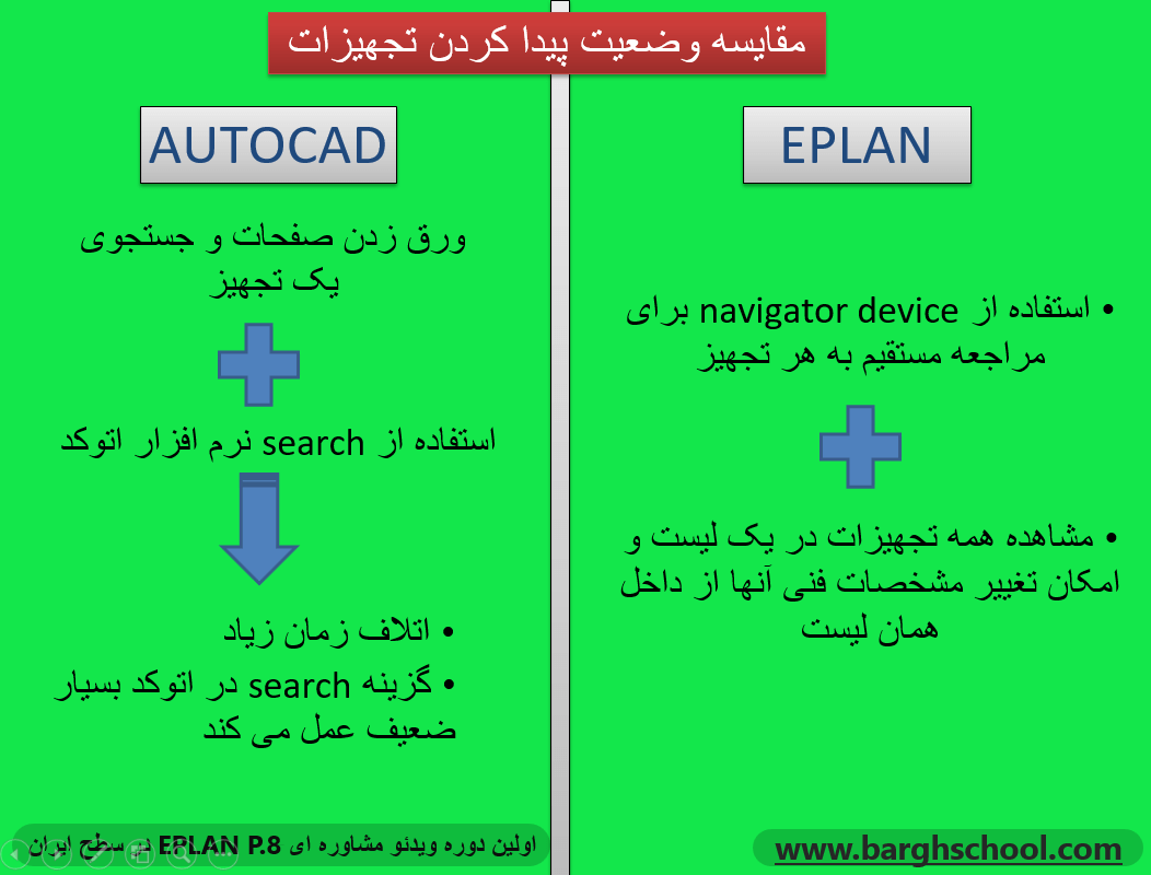 eplan compare with autocad