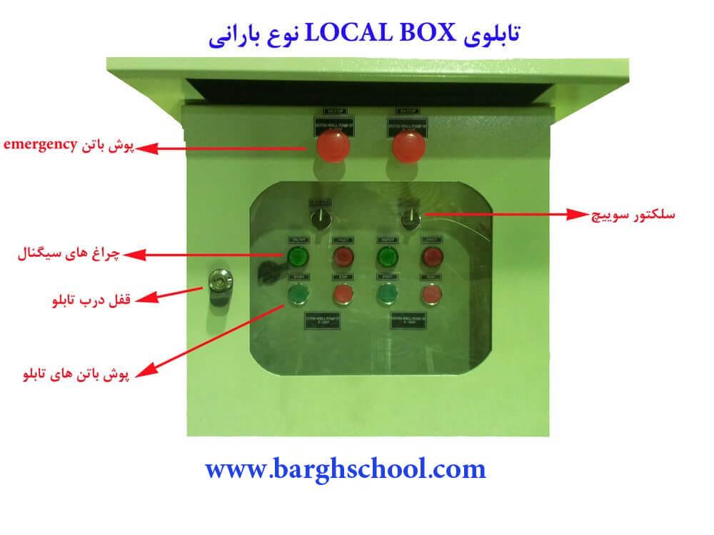 تابلوی local box