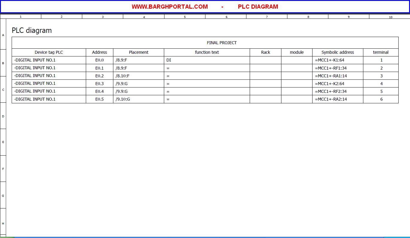 plc diagram in eplan pro panel