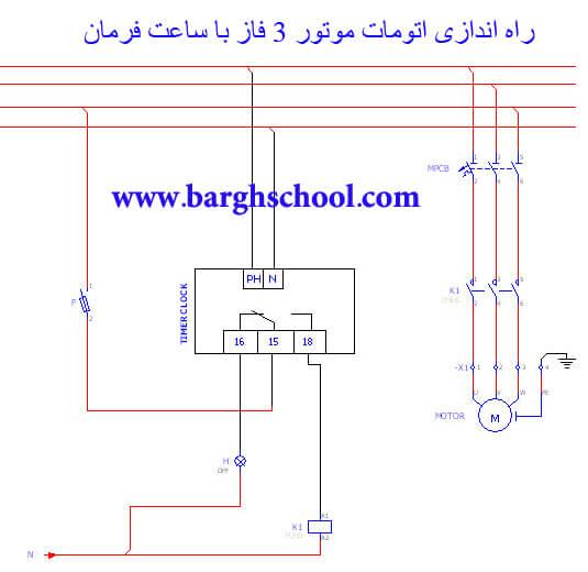 تابلو برق صنعتی