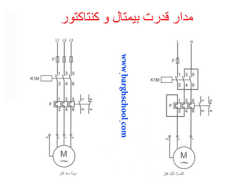 bimetal-and-contactor