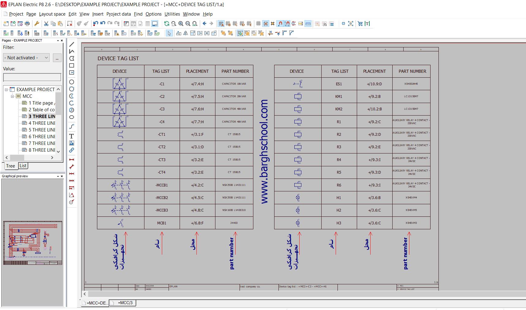 گزارش Z LIST